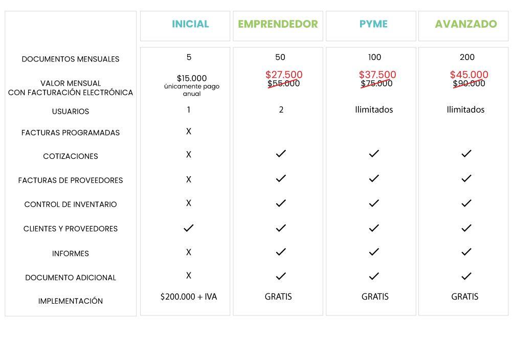 planes_fe_descuentos