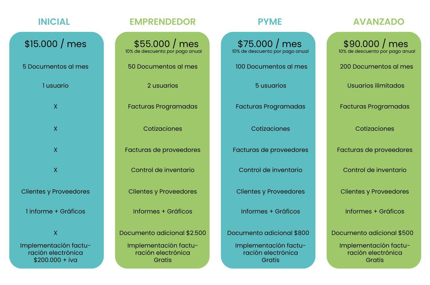 facturación_electronica